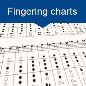 Fingering charts of all Mollenhauer Recorders
